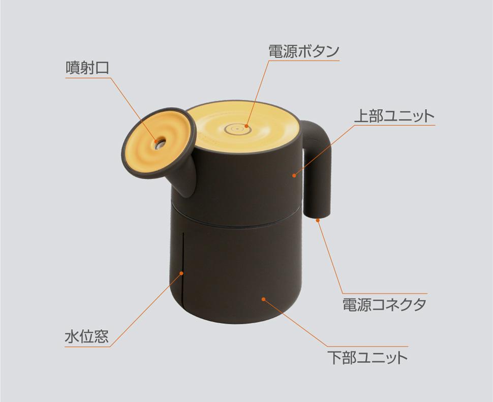 小型USB加湿器「ハダウル」の各部名称